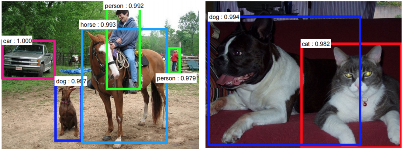 An Intuitive Explanation Of Convolutional Neural Networks Kdnuggets